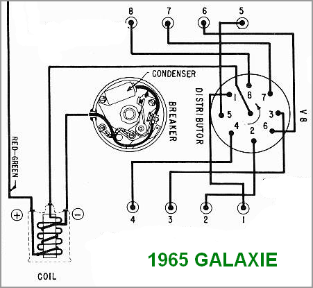 hei distributor for 390 ford wiring diagram - wiring diagram schematic  rush-guest - rush-guest.aliceviola.it  aliceviola.it