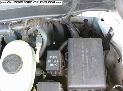 Excellent Ford F 250 Trailer Fuse Box Layout Basic Electronics Wiring Diagram Wiring Cloud Domeilariaidewilluminateatxorg