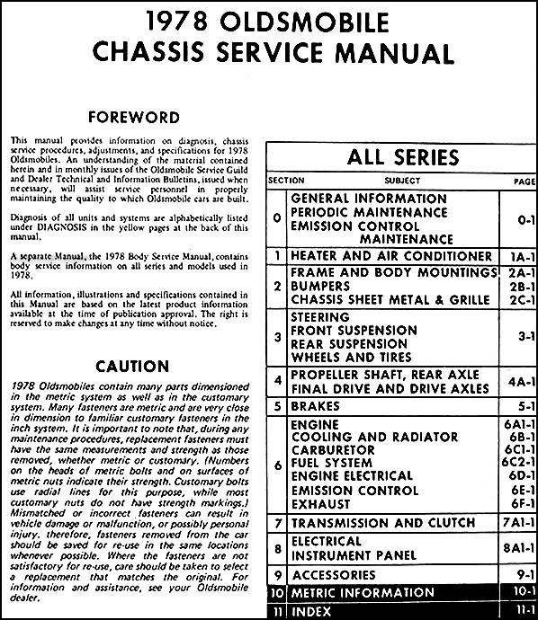 cutlass wiring diagram yt 3573  1972 oldsmobile cutl engine diagram schematic wiring  1972 oldsmobile cutl engine diagram