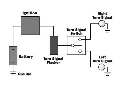 Surprising Hazard Switch Wiring Diagram Data Schema Wiring Cloud Domeilariaidewilluminateatxorg