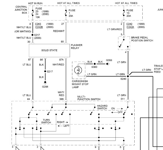 ke_9649] 2007 ford f 250 super duty wiring diagram park lights  arivo lotap pical leona icism mecad lious verr meric scoba mohammedshrine  librar wiring 101
