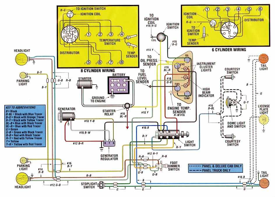 he8623 1972 chevy truck wire harness schematic wiring