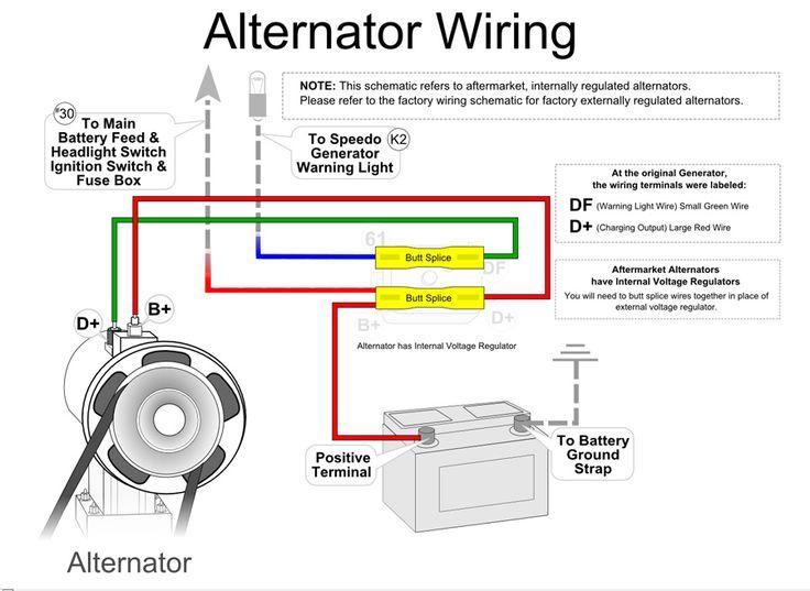 74 Vw Bug Alternator Wiring Wiring Diagram Balance Balance Zaafran It