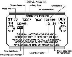 1968 Chevelle Ss Wiring Diagram Furthermore 1969