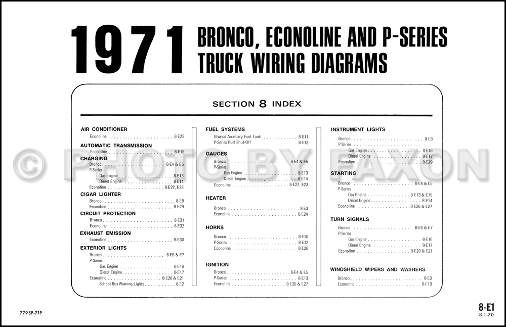 Magnificent 1971 Ford Bronco Econoline And P Series Wiring Diagram Original Wiring Cloud Faunaidewilluminateatxorg