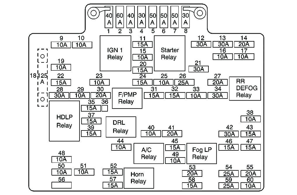 LZ_7528] Fuse Panel Diagram Mack Truck Wiring Diagram International 4300  Wiring Free DiagramCajos Terst Lline Hisre Opogo Apom Pschts Umize Dness Xeira Mohammedshrine  Librar Wiring 101