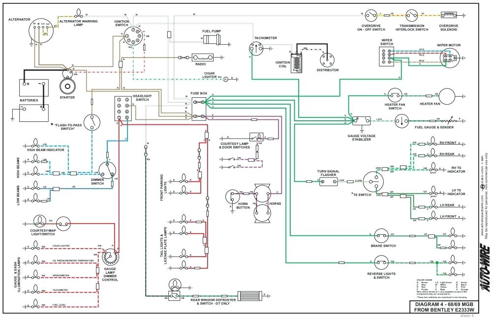 Mgb Fuse Box Diagram | schematic and wiring diagram
