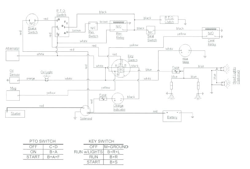 Cub Cadet 1811 Wiring Diagram from static-cdn.imageservice.cloud