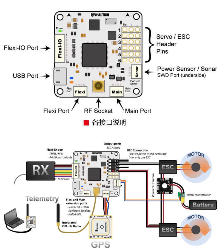 BV_8224] Openpilot Cc3D Wiring Diagram Schematic WiringPendu Greas Wigeg Mohammedshrine Librar Wiring 101