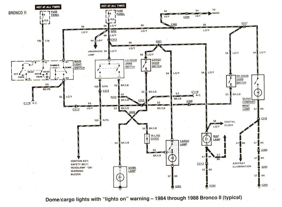 Swell Ford Ranger Bronco Ii Electrical Diagrams At The Ranger Station Wiring Cloud Uslyletkolfr09Org