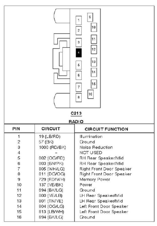 RG_7712] Ford E150 Van Wiring Diagrams Besides Ford F150 Stereo Wiring  DiagramAbole Xeira Mohammedshrine Librar Wiring 101