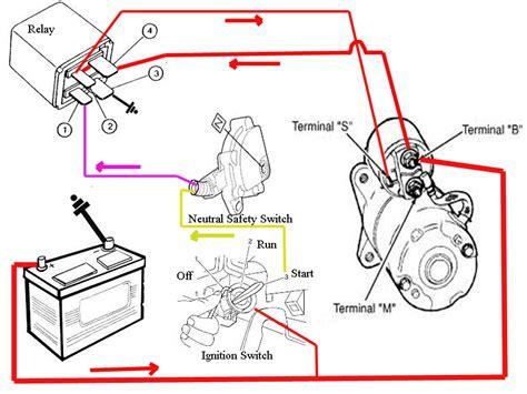 2000 chevy s10 starter wiring diagram  center wiring