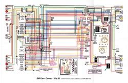 68 camaro wiring diagram pdf | wiring blog relate  wiring diagram library