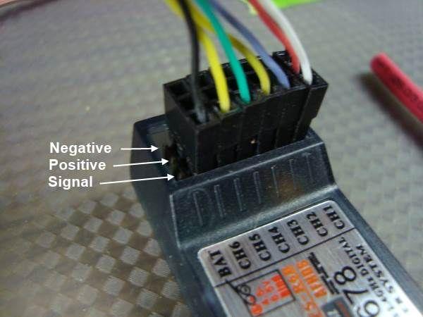 Pleasant Cc3D Receiver Wire Diagram Printable Wiring Diagram Schematic Wiring Cloud Counpengheilarigresichrocarnosporgarnagrebsunhorelemohammedshrineorg