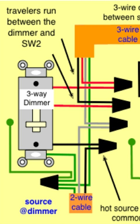Gb 3341 3 Way Wiring Diagram Single Pole Switch To An Existing A Free Diagram