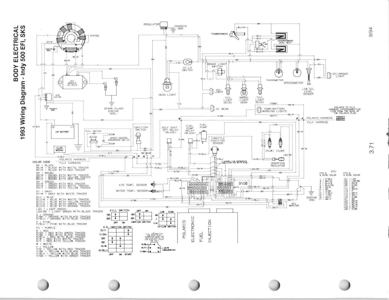 2011 Polaris Wiring Diagram Fuse Box Diagram 2001 Chevy Silverado Cheerokee Karo Wong Liyo Jeanjaures37 Fr