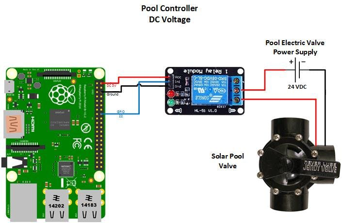 AV_2193] 5 Pin Relay Wiring Diagram Pool Heater Wiring DiagramLotap Pical Leona Icism Mecad Lious Verr Meric Scoba Mohammedshrine Librar  Wiring 101
