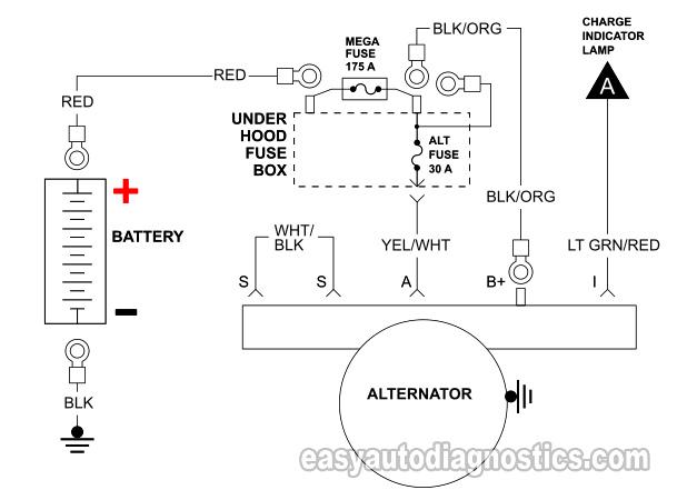 1999 ford explorer alternator wiring diagram  chrysler 08