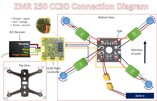 zz_7909] cc3d flight controller wiring diagram free diagram  ungo kweca cana getap isra mohammedshrine librar wiring 101