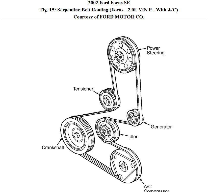Yb 4898 2003 Ford Engine Diagram Download Diagram