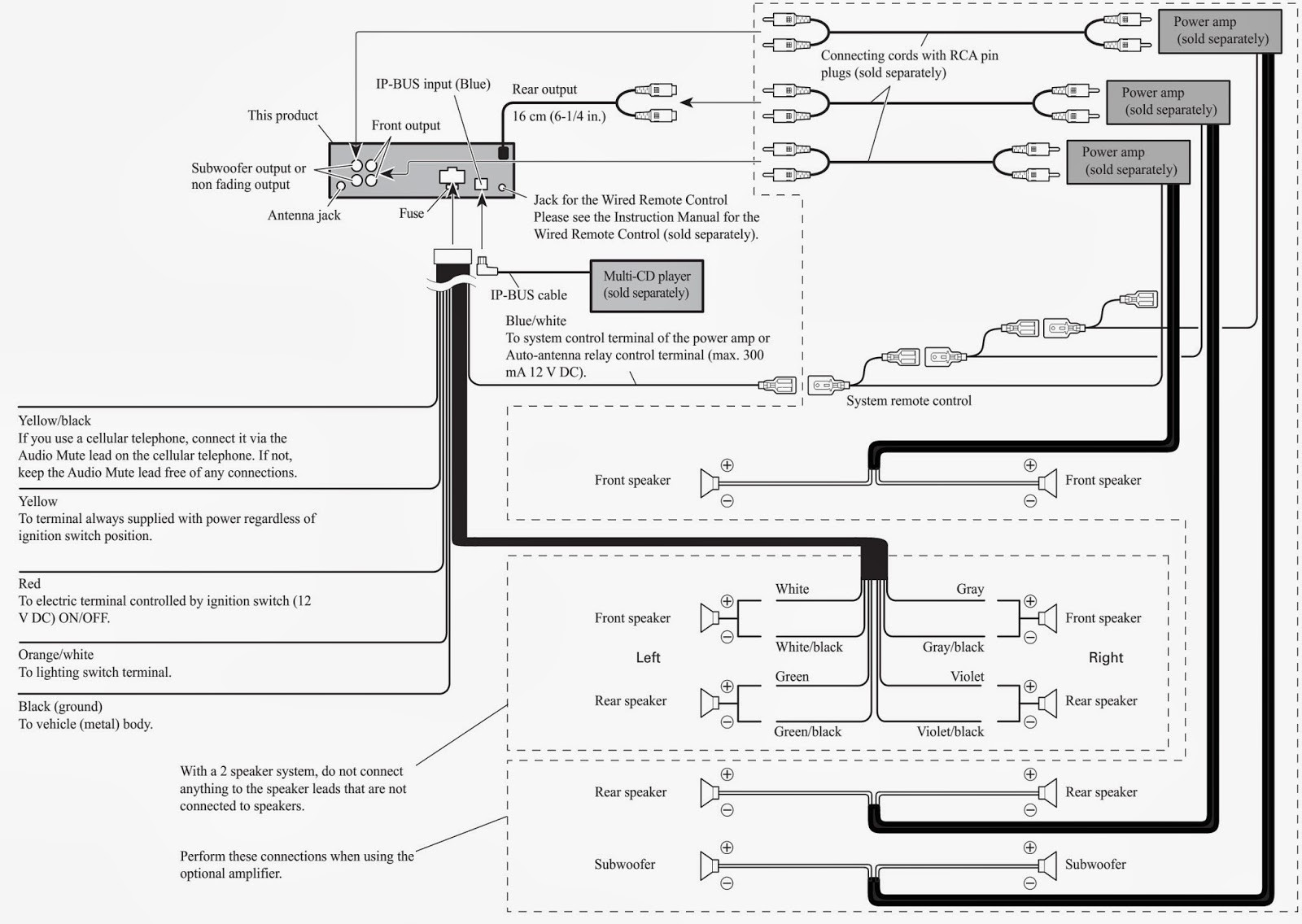 DY_8656] X560Bt Wiring Diagram Free Image About Wiring Diagram And SchematicTeria Norab Nnigh Pical Venet Mill Pap Mang Phae Mohammedshrine Librar  Wiring 101