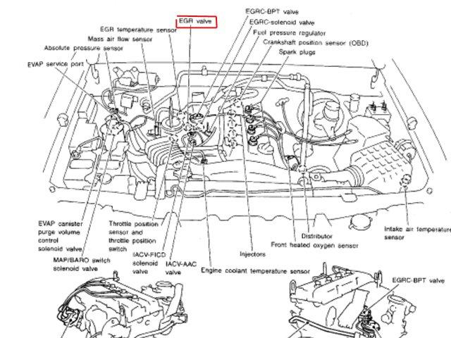 ME_8236] Map Sensor Location On 2001 Nissan Altima Spark Plug Wiring Diagram  Download DiagramTarg Unbe Animo Scata Oper Semec Mohammedshrine Librar Wiring 101