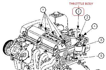 1995 Saturn Sl1 Engine Diagram Wiring Diagram Dome Pair Dome Pair Zaafran It