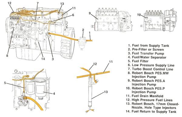 caterpillar c15 engine diagram rc 9596  caterpillar wiring diagrams on caterpillar c15 wiring diagram  wiring diagrams on caterpillar c15