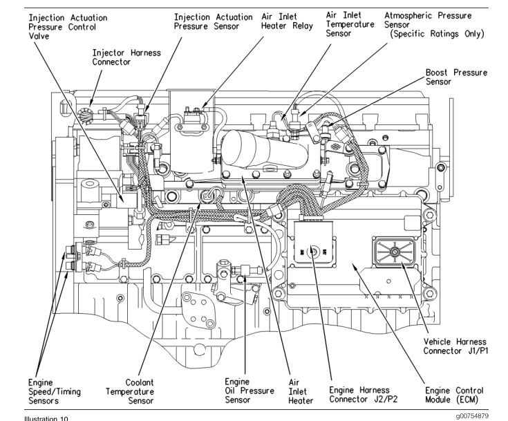 Sf 8981  Cat Engine Fuel System Besides Cat 3406e Ecm