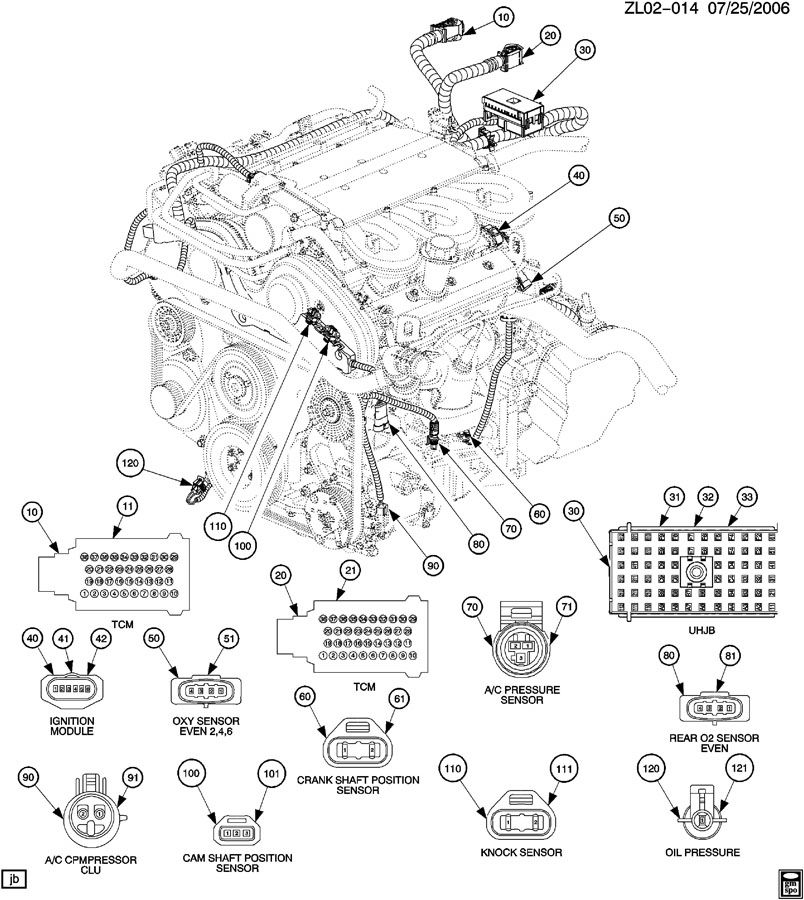 Astounding 2001 Saturn Sl2 Engine Diagram Of Parts Wiring Diagram Wiring Cloud Icalpermsplehendilmohammedshrineorg