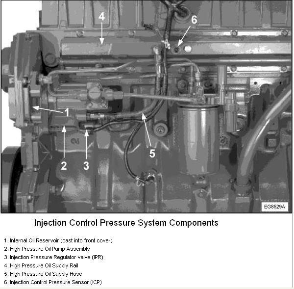 [DIAGRAM_38DE]  YE_5981] 2006 International Dt466 Engine Sensors Diagram Free Diagram | International Dt466 Engine Oil Diagram |  | Www Mohammedshrine Librar Wiring 101