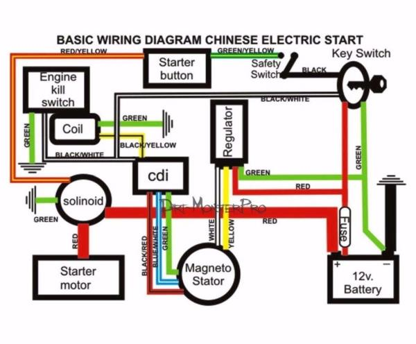 YA_6788] Kandi 150Cc Battery Wiring Diagram Free DiagramVira Crove Venet Rious Umng Rect Mohammedshrine Librar Wiring 101