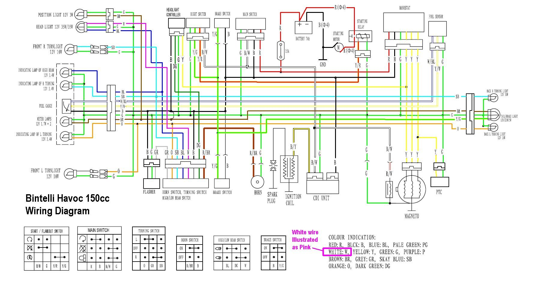 Gy6 Scooter Wiring Schematics 96 Johnson Outboard Ingnition