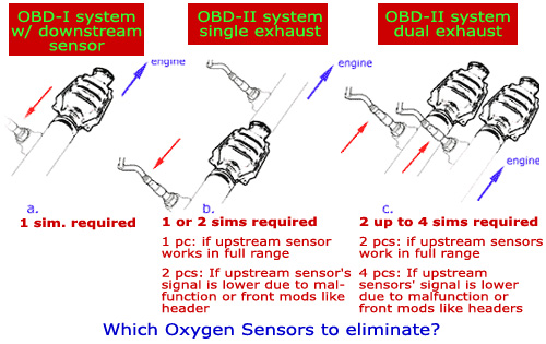 Nk 3530 Universal O2 Oxygen Sensor Harness Free Download Wiring Diagram Schematic Wiring