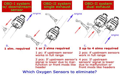 Nk 3530 Universal O2 Oxygen Sensor Harness Free Download Wiring Diagram Schematic Wiring