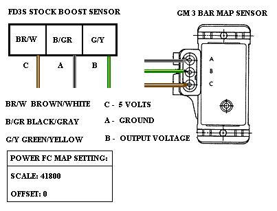 3 bar gm ls1 map sensor wiring | supply-anything wiring diagram -  supply-anything.nephrotete.de  nephrotete.de