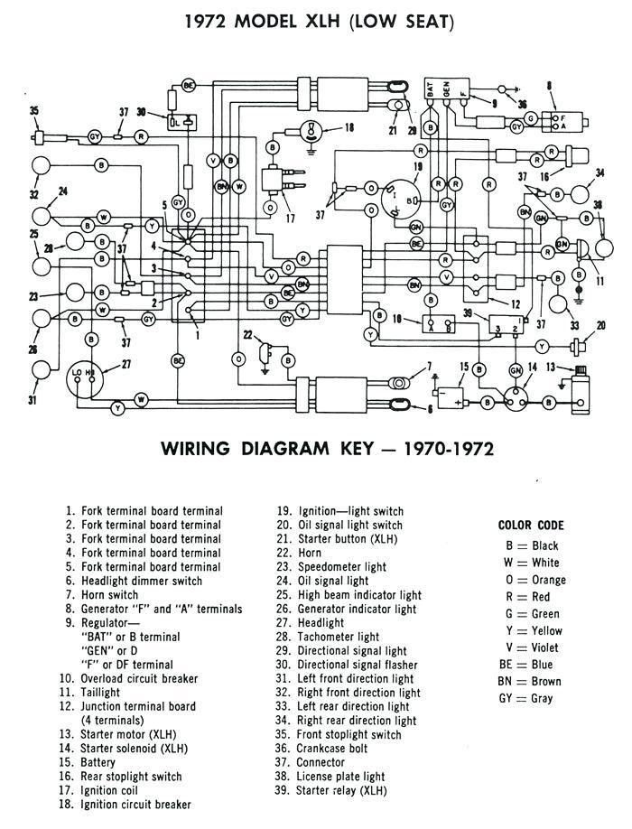 1972 sportster wiring diagram dx 5738  wiring diagram harley davidson wiring diagram harley  dx 5738  wiring diagram harley davidson