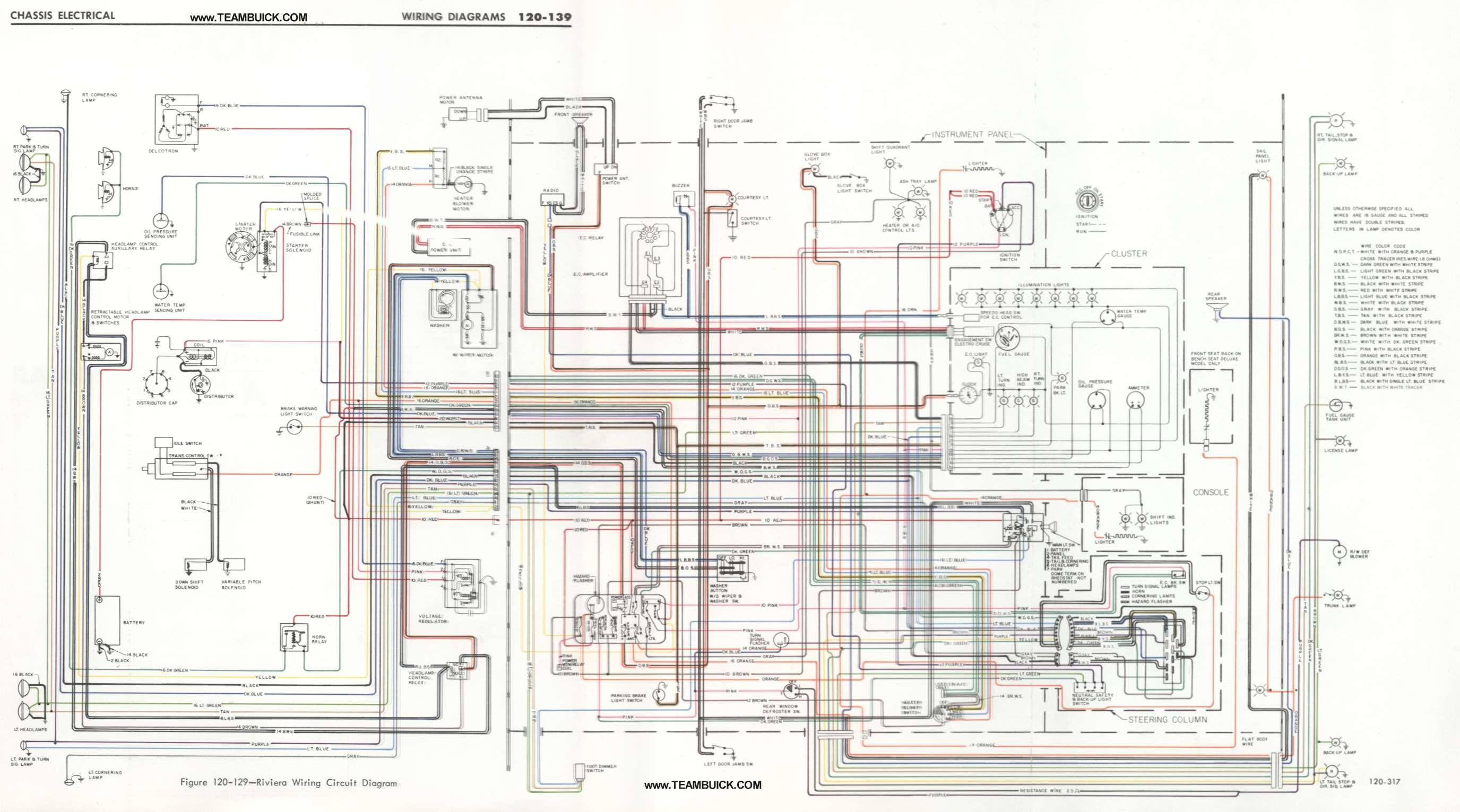 Marvelous 67 Cadillac Wiring Diagram Wiring Library Wiring Cloud Hemtegremohammedshrineorg