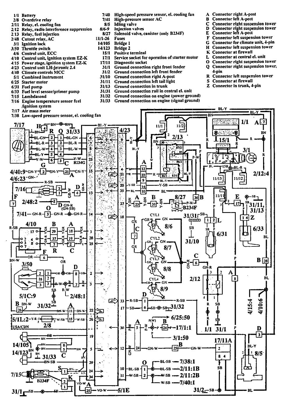 [SCHEMATICS_4FR]  LT_5518] 1995 Volvo 960 Wagon 6 Cyl Fuse Box Diagram Free Diagram   1992 Volvo 240 Wiring Schematic      Osuri Kweca Mohammedshrine Librar Wiring 101