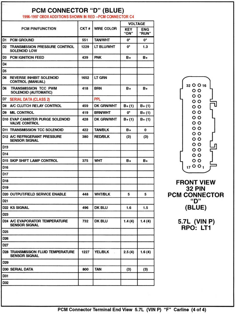 OX_5772] 4L80E Wiring Diagram Schematic WiringZidur Tixat Ostom Rosz Argu Loida Unec Cette Mohammedshrine Librar Wiring  101