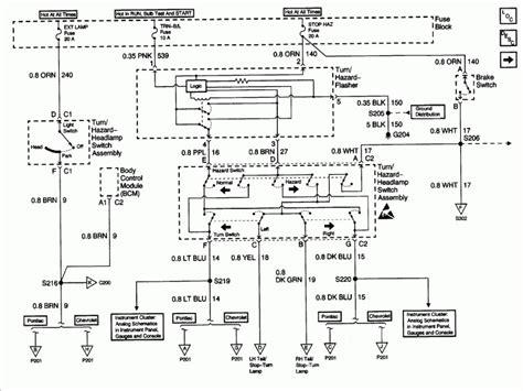2000 Sunfire Headlight Wiring Diagram from static-cdn.imageservice.cloud