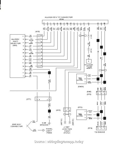 [DIAGRAM_3ER]  DV_4067] Prostar Wiring Diagram Free Image Wiring Diagram Engine Schematic  Wiring Diagram | International Prostar Ac Wiring Diagram |  | Garna Xaem Mohammedshrine Librar Wiring 101