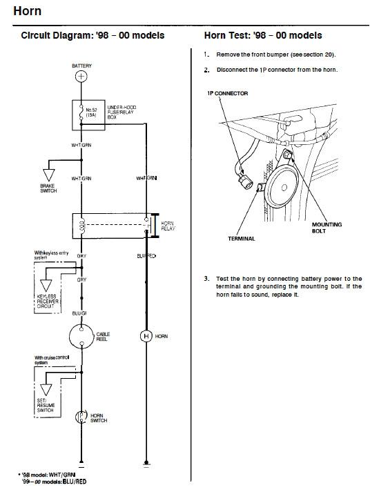 ZL_7246] Horn Wiring Diagram For 98 Honda Civic Free Diagram  Dext Simij Mous Intel Getap Ilari Bachi Gresi Tool Kapemie Mohammedshrine  Librar Wiring 101
