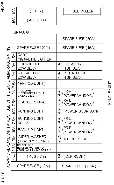 94 Honda Civic Fuse Panel Diagram Jd 111 Wiring Diagram Contuor Nescafe Jeanjaures37 Fr