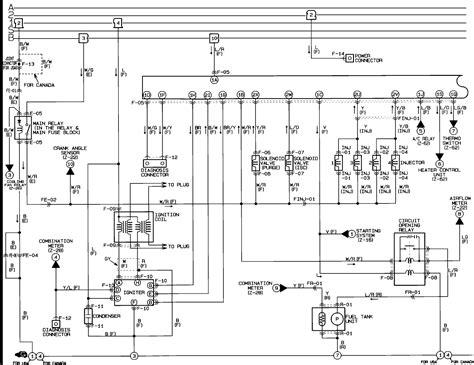 wiring diagram 1999 mazda miata miata wiring diagram wiring diagram data  miata wiring diagram wiring diagram data