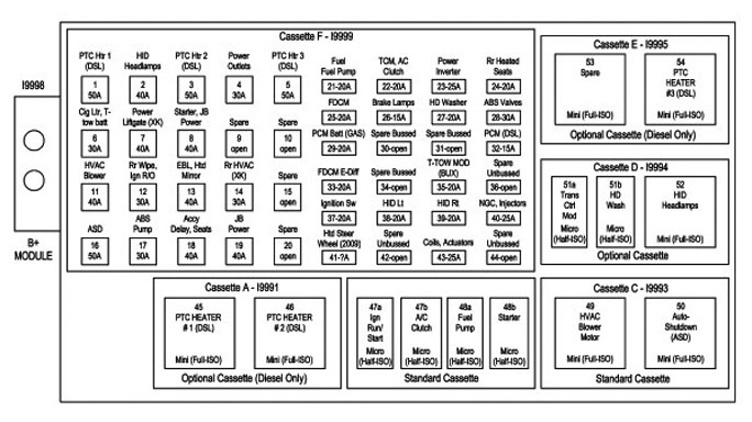 Tremendous 95 Mitsubishi Montero Fuse Box Diagram Wiring Diagram Wiring Cloud Cranvenetmohammedshrineorg