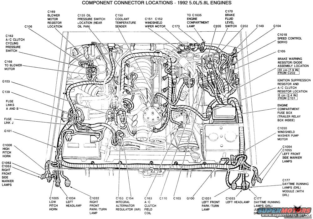 [SCHEMATICS_4ER]  1986 Ford Thunderbird Engine Diagram - Wiring Diagrams | 1986 Ford Tempo 2 3 Hse Cfi Engine Diagram |  | 15.e8.lesvignoblesguimberteau.fr