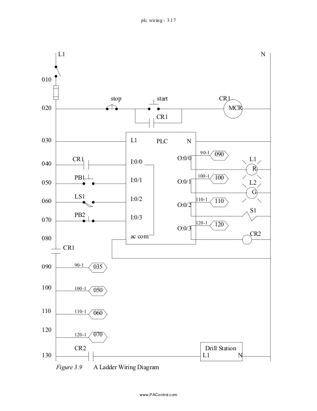 ladder wire diagram am 1821  ladder ladder diagram of plc is divided into figure jacob's ladder wiring diagram ladder ladder diagram of plc is divided
