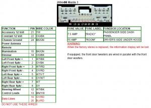 [DIAGRAM_38IS]  EV_5326] 2012 Mazda 6 Audio Wiring Diagram Schematic Wiring | 2012 Mazda 6 Audio Wiring Diagram |  | Rosz Props Bdel Phae Mohammedshrine Librar Wiring 101