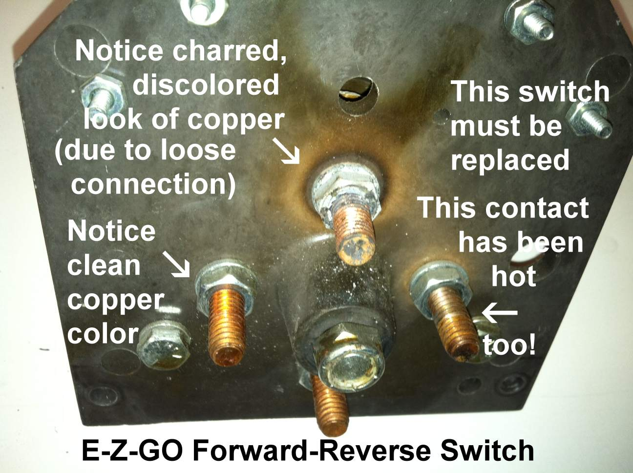 36 Volt Club Car Forward Reverse Switch Wiring Diagram from static-cdn.imageservice.cloud